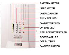 POWERCOM SMK-2500A (USB+RS232), záložní zdroj 2500VA, ext. battery konektor
